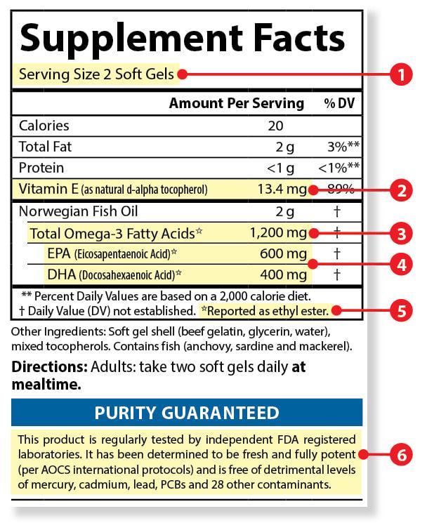 Aportul de acid gras Omega-3 reduce riscul de adenoame colorectale?